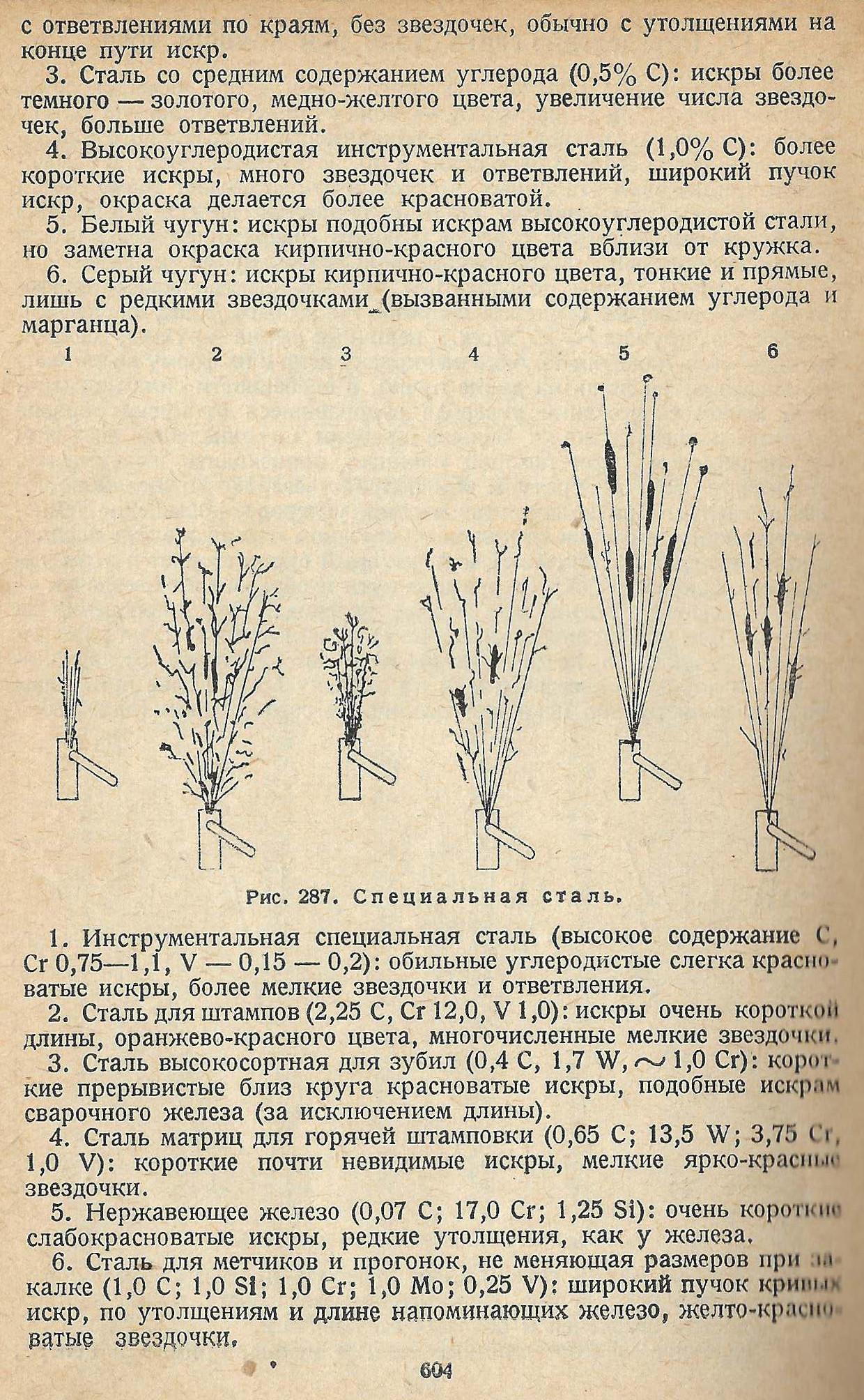 Справочник металлиста. стр.604