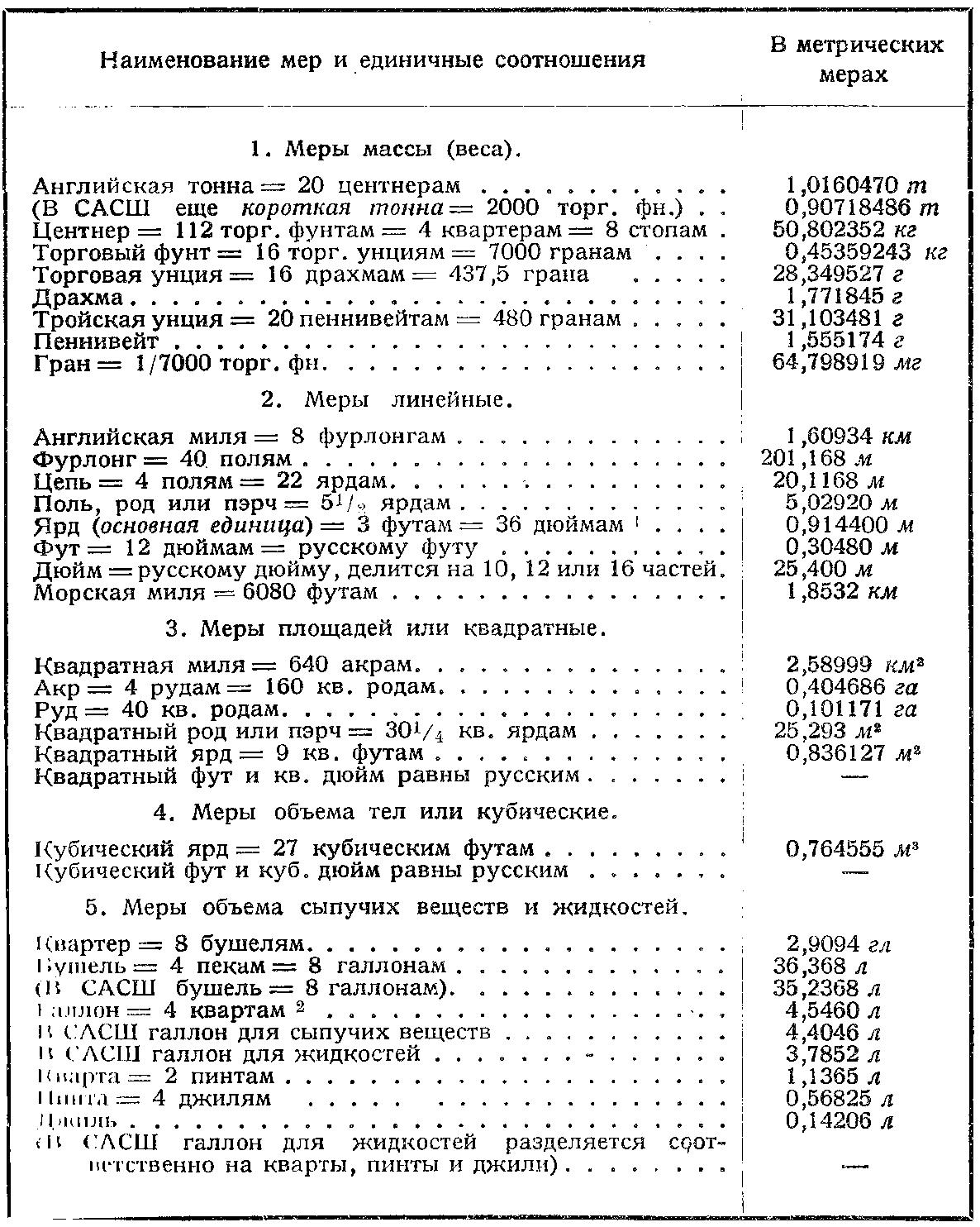 английские меры веса в Справочнике металлиста, 1930г.